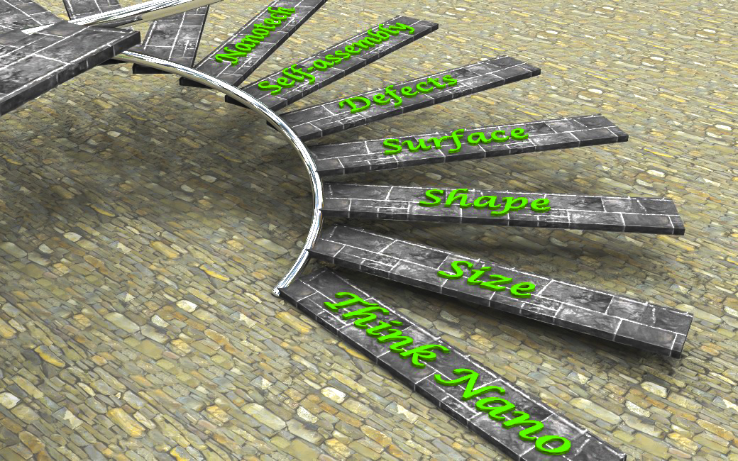 Graphics Design: Think Nano/Materials